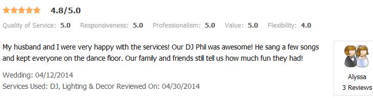 Phil 2014 4-12-14